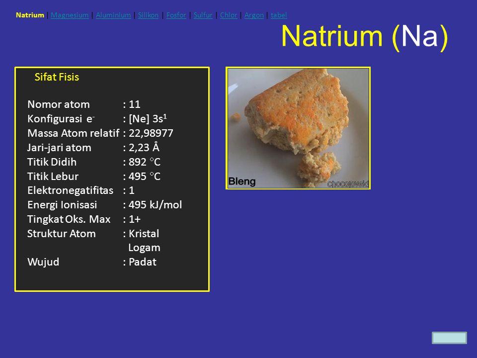 Natrium (Na) Sifat Fisis Nomor atom : 11 Konfigurasi e- : [Ne] 3s1